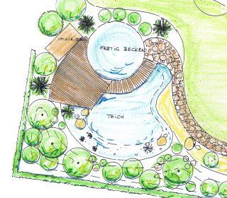 Handgezeichnete Gartenplanung